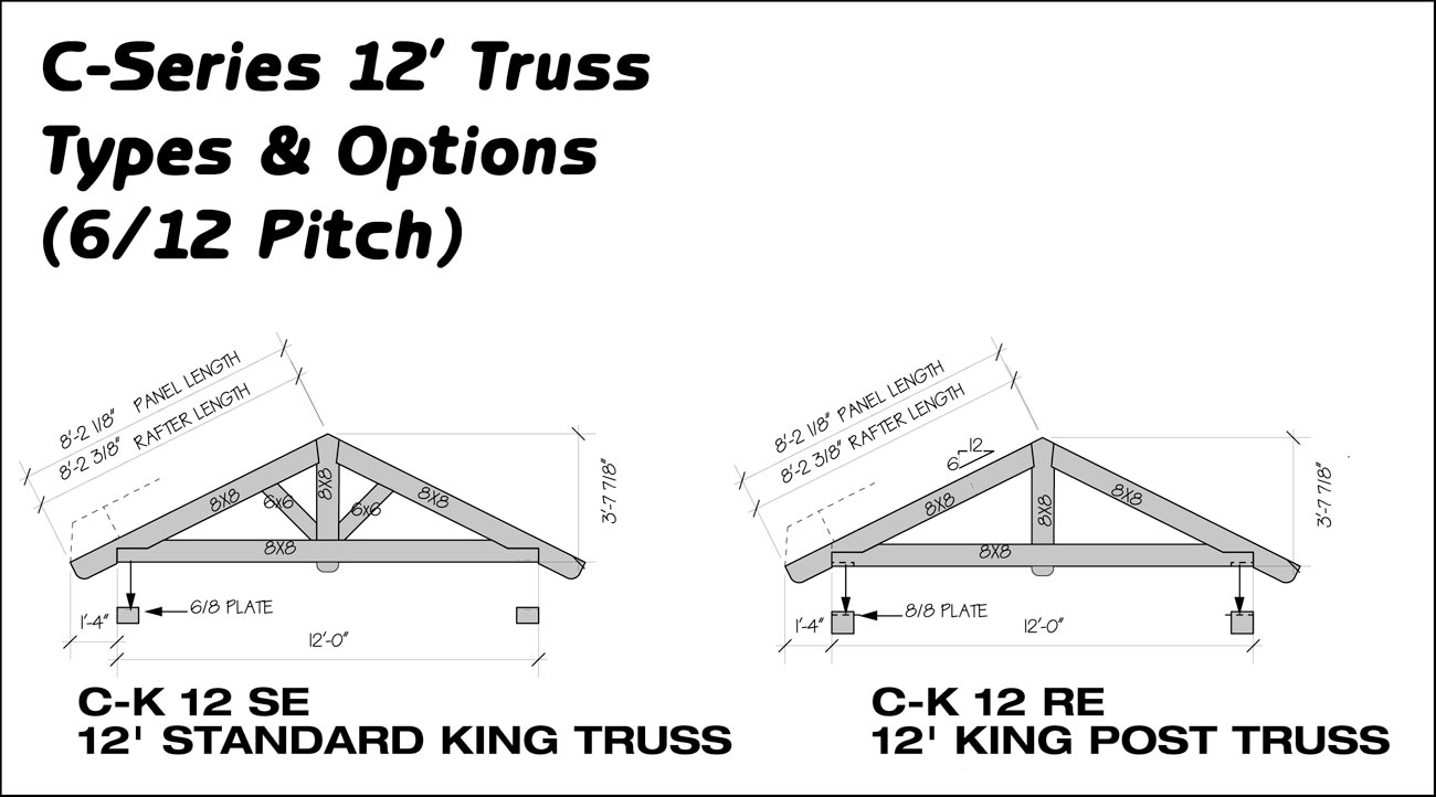 24 Foot Roof Trusses Related Keywords Suggestions 24