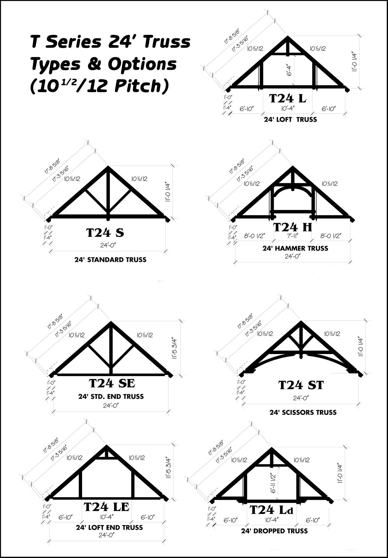 Ozark Timber Frame Standard Truss Options