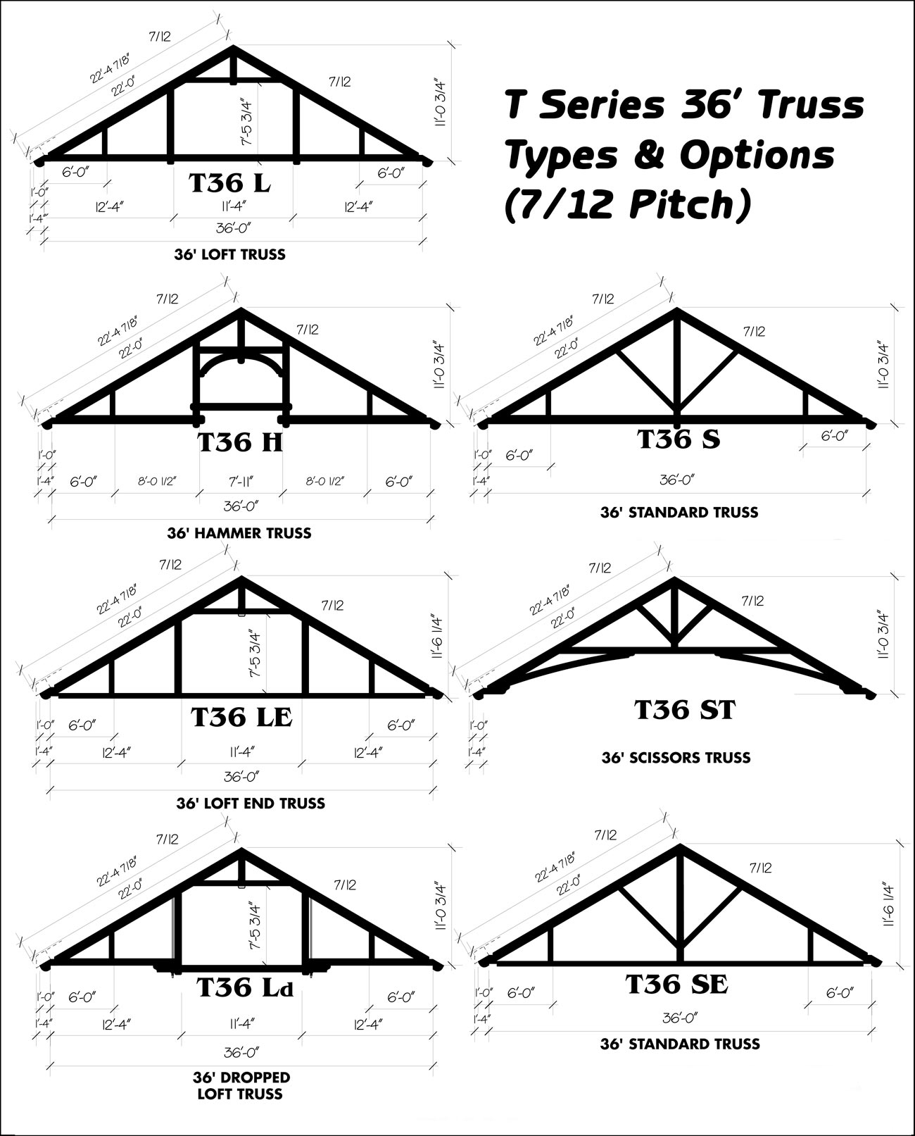 Ozark timber frame standard truss options for Truss roof system